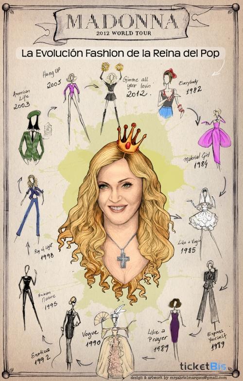 e32527fe68 El estilo de Madonna: 30 años de moda – Mi Audrey y yo